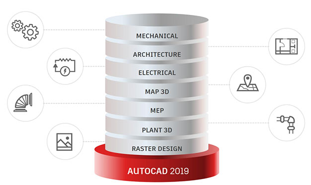 AutoCAD with specialised toolset opt